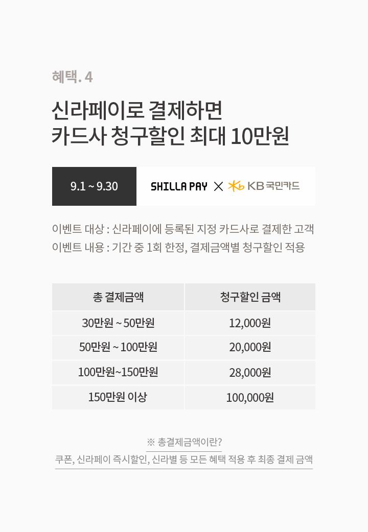 혜택4. 신라페이 X 삼성카드/현대카드 최대 10만원 청구할인